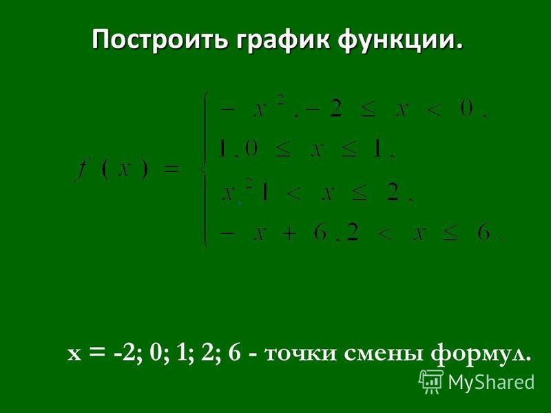 Построить график функции., x = -2; 0; 1; 2; 6 - точки смены формул.