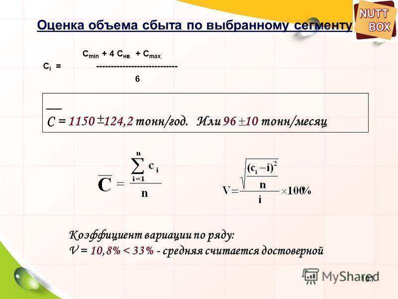 101 __ C = 1150 124,2 тонн/год. Или 96 10 тонн/месяц Коэффициент вариации по ряду: V = 10,8% < 33% - средняя считается достоверной Оценка объема сбыта по выбранному сегменту С min + 4 С нв + С max С i = ---------------------------- 6