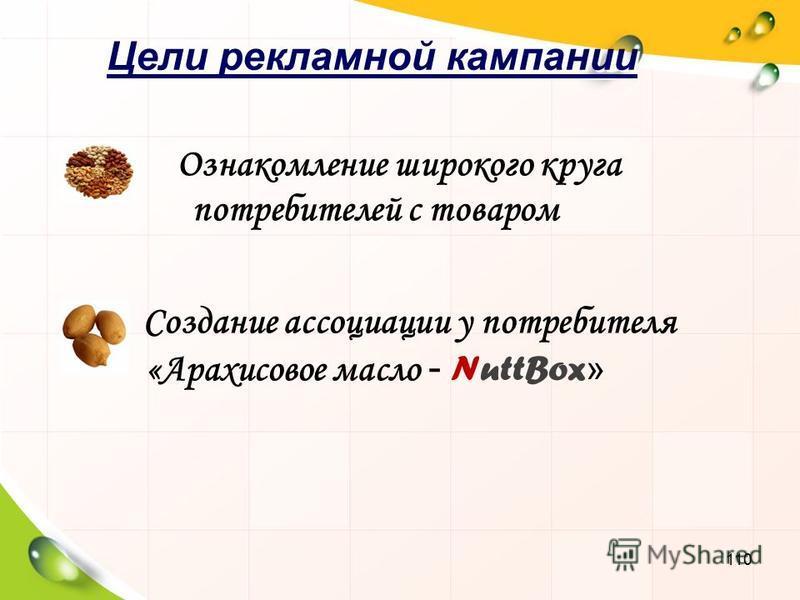 110 Цели рекламной кампании Ознакомление широкого круга потребителей с товаром Создание ассоциации у потребителя «Арахисовое масло - NuttBox »