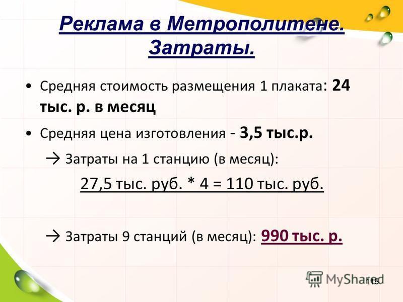 115 Реклама в Метрополитене. Затраты. Средняя стоимость размещения 1 плаката : 24 тыс. р. в месяц Средняя цена изготовления - 3,5 тыс.р. Затраты на 1 станцию (в месяц): 27,5 тыс. руб. * 4 = 110 тыс. руб. Затраты 9 станций (в месяц): 990 тыс. р.