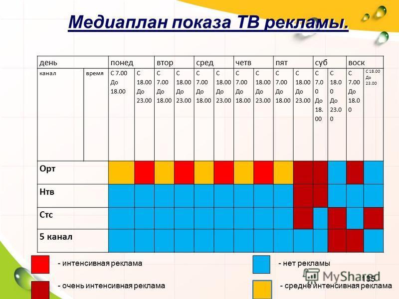 135 деньпонедвторсредчетвпятсубвоск каналвремя С 7.00 До 18.00 С 18.00 До 23.00 С 7.00 До 18.00 С 18.00 До 23.00 С 7.00 До 18.00 С 18.00 До 23.00 С 7.00 До 18.00 С 18.00 До 23.00 С 7.00 До 18.00 С 18.00 До 23.00 С 7.0 0 До 18. 00 С 18.0 0 До 23.0 0 С