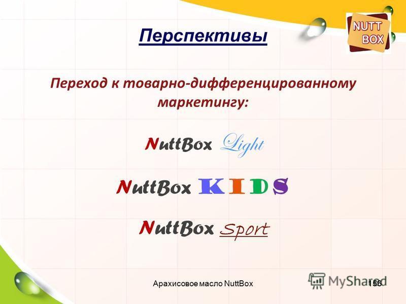 156 Перспективы Переход к товарно-дифференцированному маркетингу: NuttBox Light NuttBox KIDS NuttBox Sport Арахисовое масло NuttBox156