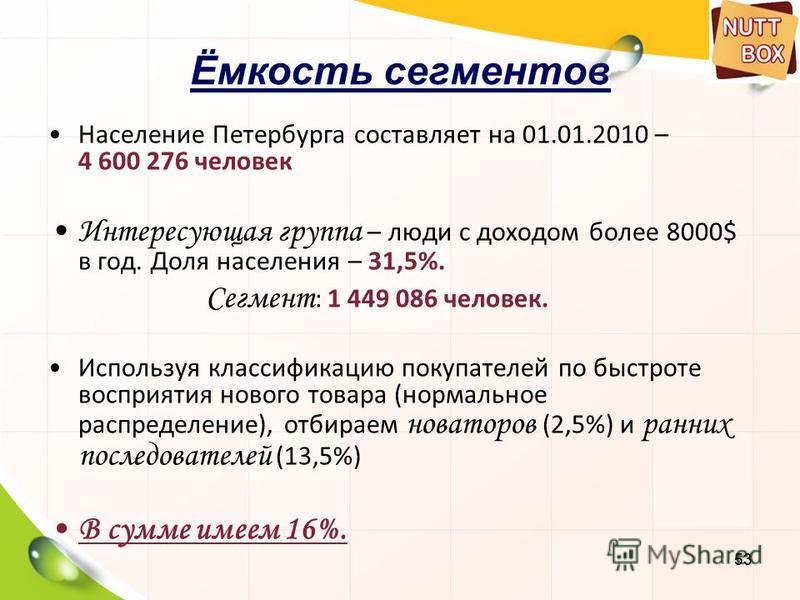 53 Ёмкость сегментов Население Петербурга составляет на 01.01.2010 – 4 600 276 человек Интересующая группа – люди с доходом более 8000$ в год. Доля населения – 31,5%. Сегмент : 1 449 086 человек. Используя классификацию покупателей по быстроте воспри