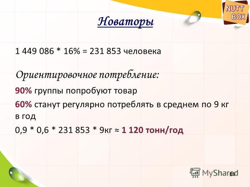 54 Новаторы 1 449 086 * 16% = 231 853 человека Ориентировочное потребление: 90% группы попробуют товар 60% станут регулярно потреблять в среднем по 9 кг в год 0,9 * 0,6 * 231 853 * 9 кг 1 120 тонн/год