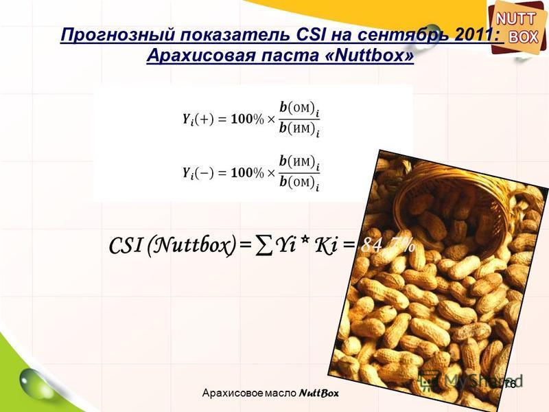 76 Арахисовое масло NuttBox Прогнозный показатель СSI на сентябрь 2011: Арахисовая паста «Nuttbox» CSI (Nuttbox) = Yi * Ki = 84,7%