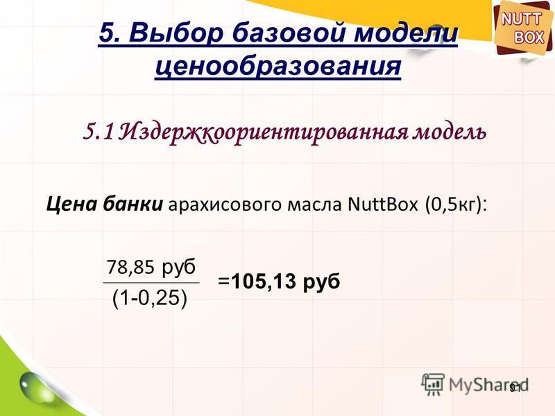 91 5. Выбор базовой модели ценообразования 5.1 Издержкоориентированная модель Цена банки арахисового масла NuttBox (0,5 кг) : 78,85 руб (1-0,25) =105,13 руб