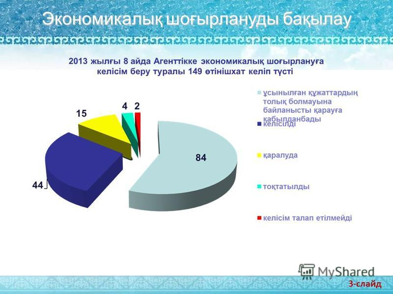 Экономикалық шоғырлануды бақылау 3-слайд