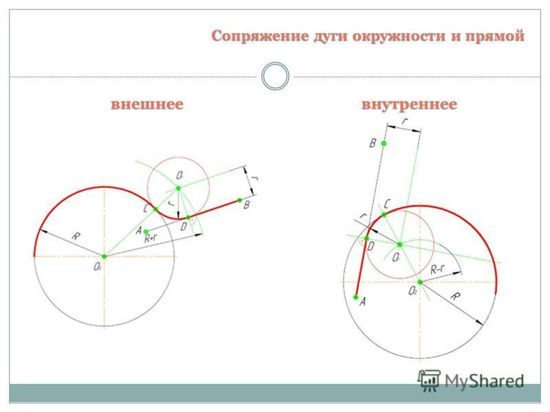 Сопряжение дуги окружности и прямой внешнее внутреннее