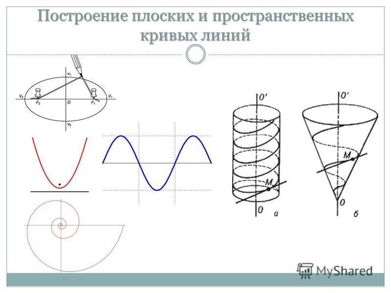 Построение плоских и пространственных кривых линий