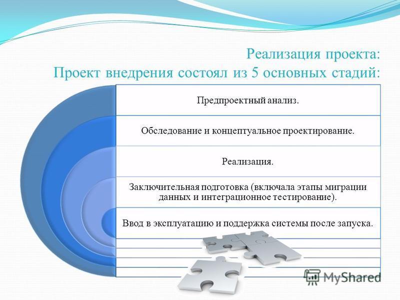 Реализация проекта: Проект внедрения состоял из 5 основных стадий: Предпроектный анализ. Обследование и концептуальное проектирование. Реализация. Заключительная подготовка (включала этапы миграции данных и интеграционное тестирование). Ввод в эксплу