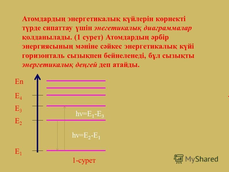 III.Жа ң а саба қ ты т ү сіндіру Н. Бор 1913 жылы өзінің әйгілі постулаттарын ұсынды, олар классикалық физикада қалыптасқан көзқарастарға қайшы келеді. Бордың бірінші постулаты. Атомда электрондар қозғалатын стационар орбиталар бар. Стационар орбитад