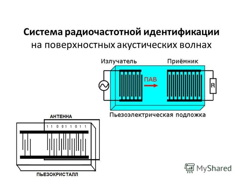 Система радиочастотной идентификации на поверхностных акустических волнах