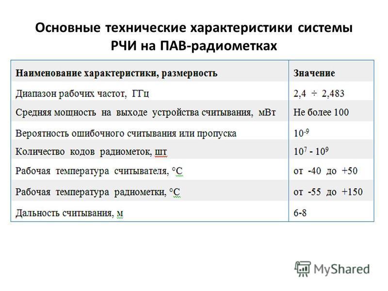 Основные технические характеристики системы РЧИ на ПАВ-радиометках