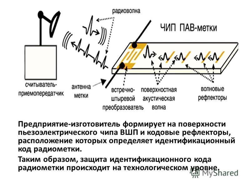 Предприятие-изготовитель формирует на поверхности пьезоэлектрического чипа ВШП и кодовые рефлекторы, расположение которых определяет идентификационный код радиометки. Таким образом, защита идентификационного кода радиометки происходит на технологичес