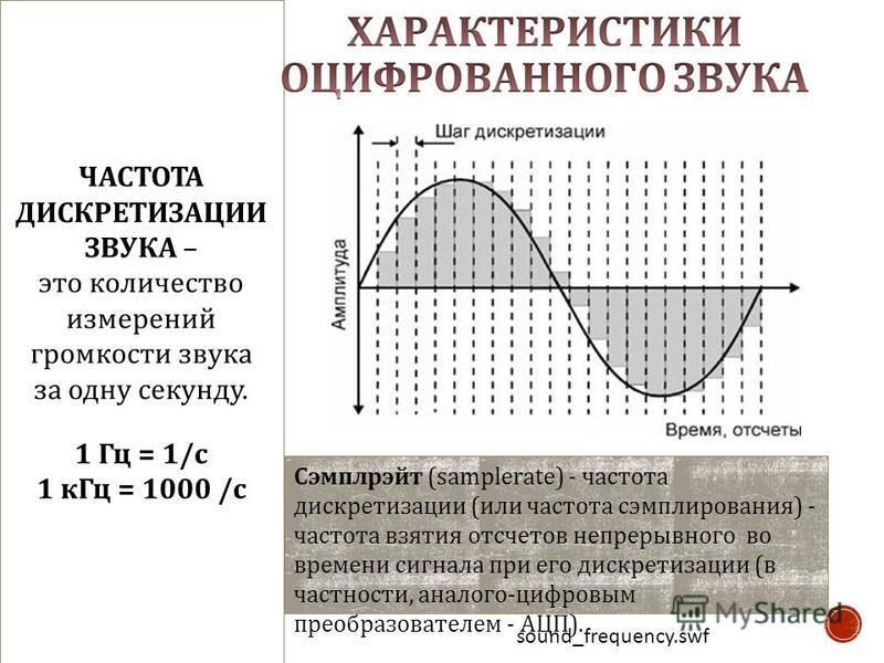 ЧАСТОТА ДИСКРЕТИЗАЦИИ ЗВУКА – это количество измерений громкости звука за одну секунду. 1 Гц = 1/ с 1 к Гц = 1000 / с Сэмплрэйт (samplerate) - частота дискретизации ( или частота сэмплирования ) - частота взятия отсчетов непрерывного во времени сигна