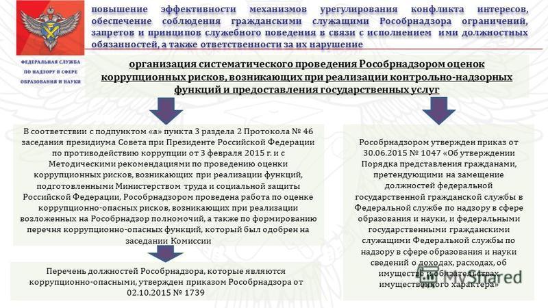 повышение эффективности механизмов урегулирования конфликта интересов, обеспечение соблюдения гражданскими служащими Рособрнадзора ограничений, запретов и принципов служебного поведения в связи с исполнением ими должностных обязанностей, а также отве
