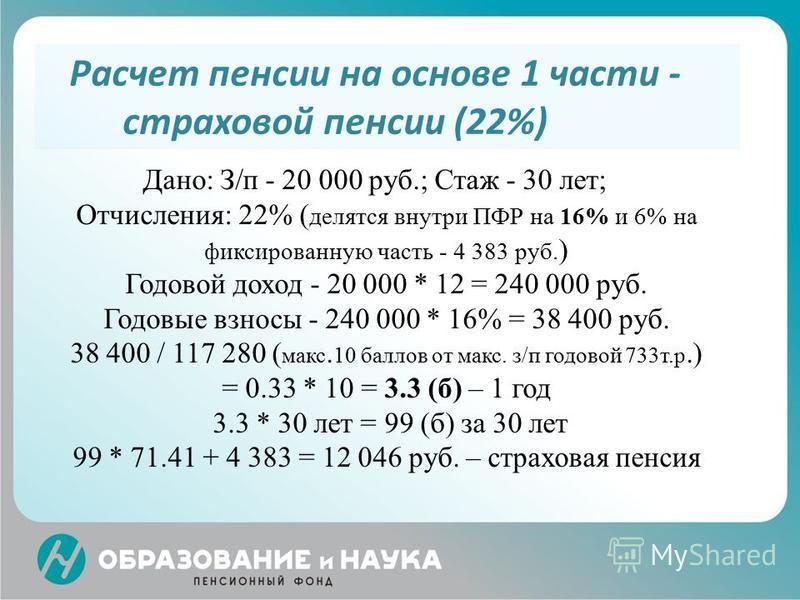 Дано: З/п - 20 000 руб.; Стаж - 30 лет; Отчисления: 22% ( делятся внутри ПФР на 16% и 6% на фиксированную часть - 4 383 руб. ) Годовой доход - 20 000 * 12 = 240 000 руб. Годовые взносы - 240 000 * 16% = 38 400 руб. 38 400 / 117 280 ( макс. 10 баллов