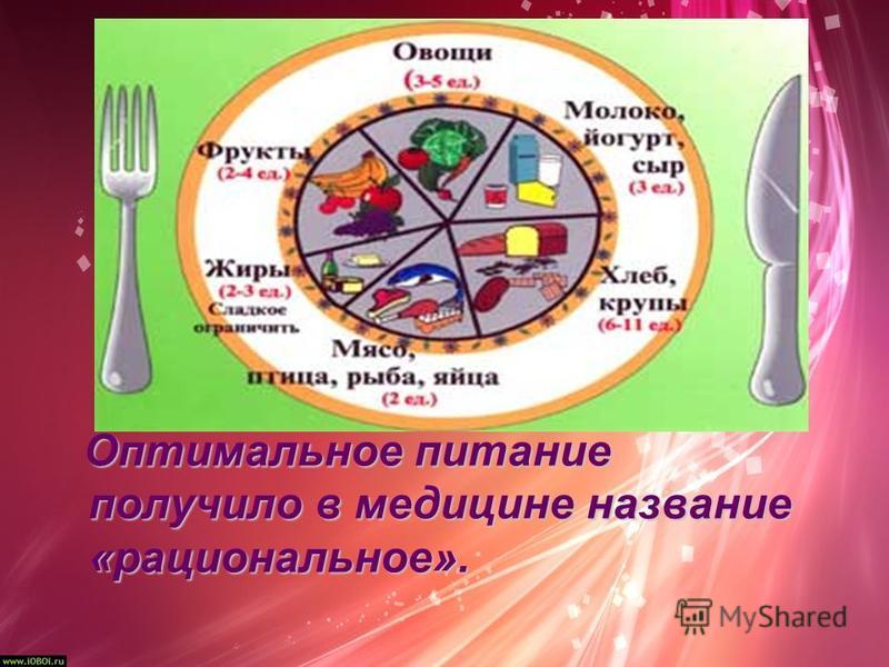 Оптимальное питание получило в медицине название «рациональное».