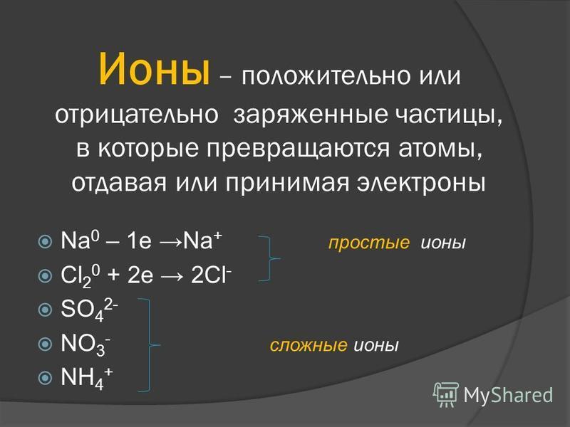 Ионы – положительно или отрицательно заряженные частицы, в которые превращаются атомы, отдавая или принимая электроны Na 0 – 1e Na + простые ионы Cl 2 0 + 2e 2Cl - SO 4 2- NO 3 - сложные ионы NH 4 +
