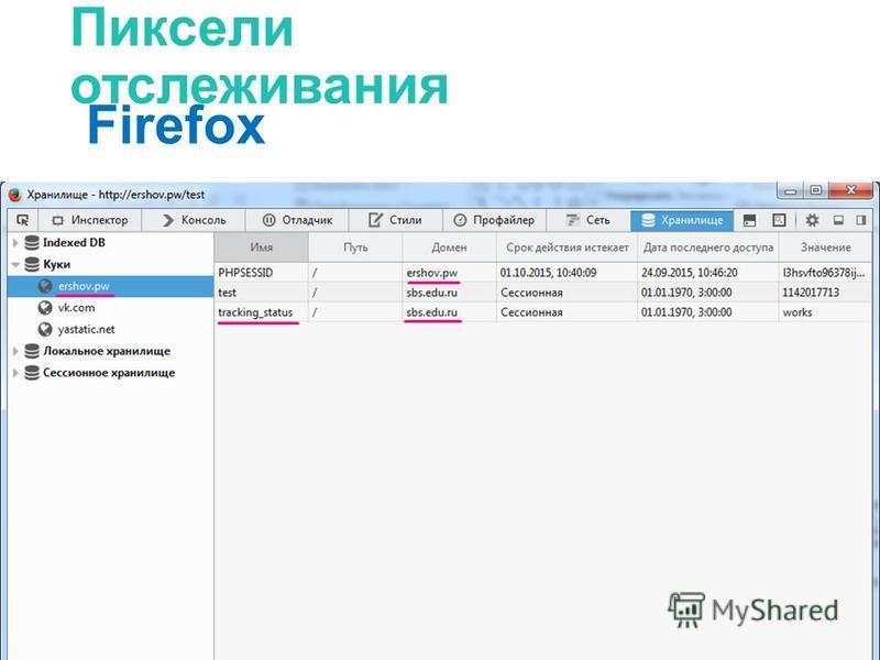 Пиксели отслеживания Firefox