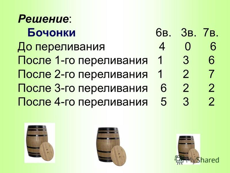 Задача Имеются три бочонка вместимостью 6 вёдер, 3 ведра и 7 вёдер. В первом и третьем содержится соответственно 4 и 6 вёдер кваса. Требуется, пользуясь только этими тремя бочонками, разделить квас поровну.