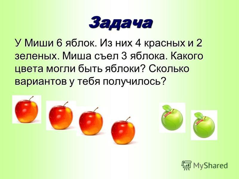 Задача Три товарища, Алёша, Коля и Саша, сели на скамейку в один ряд. Сколькими способами они могут это сделать? Решение: Пусть А – Алёша, К – Коля, С – Саша. Тогда возможны варианты: А,К,С; А,С,К; К,А,С; К,С,А; С,А,К; С,К,А. Алёша, Коля и Саша могут