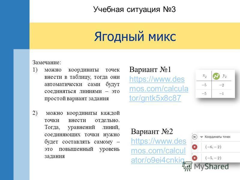 Ягодный микс Учебная ситуация 3 Вариант 2 https://www.des mos.com/calcul ator/o9ei4cnkiq Замечание: 1)можно координаты точек внести в таблицу, тогда они автоматически сами будут соединяться линиями – это простой вариант задания 2) можно координаты ка