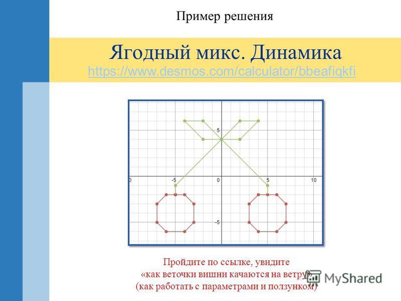 Ягодный микс. Динамика Пример решения https://www.desmos.com/calculator/bbeafiqkfi Пройдите по ссылке, увидите «как веточки вишни качаются на ветру» (как работать с параметрами и ползунком)