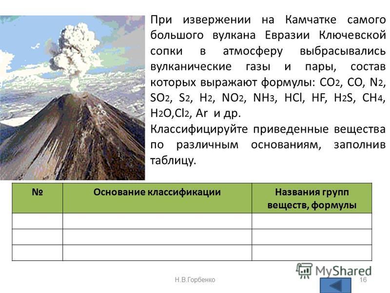 Н.В.Горбенко 16 При извержении на Камчатке самого большого вулкана Евразии Ключевской сопки в атмосферу выбрасывались вулканические газы и пары, состав которых выражают формулы: CO 2, CO, N 2, SO 2, S 2, H 2, NO 2, NH 3, HCl, HF, H 2 S, CH 4, H 2 O,C