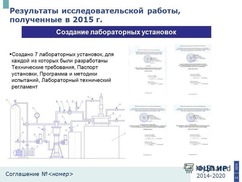 ФЦП ИР 2014-2020 Соглашение Результаты исследовательской работы, полученные в 2015 г. 10 Создано 7 лабораторных установок, для каждой из которых были разработаны Технические требования, Паспорт установки, Программа и методики испытаний, Лабораторный