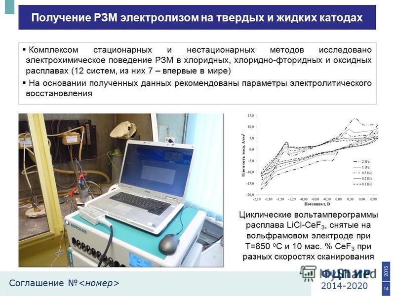 ФЦП ИР 2014-2020 Соглашение 14 Комплексом стационарных и нестационарных методов исследовано электрохимическое поведение РЗМ в хлоридных, хлоридно-фторидных и оксидных расплавах (12 систем, из них 7 – впервые в мире) На основании полученных данных рек