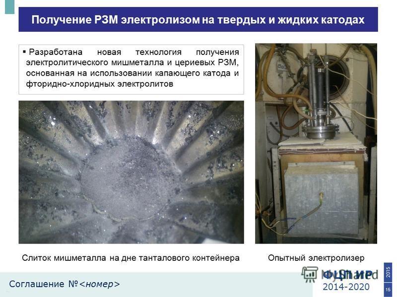 ФЦП ИР 2014-2020 Соглашение 15 Разработана новая технология получения электролитического мишметалла и цериевых РЗМ, основанная на использовании капающего катода и фторидно-хлоридных электролитов Получение РЗМ электролизом на твердых и жидких катодах
