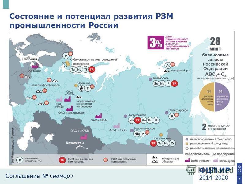 ФЦП ИР 2014-2020 Соглашение Состояние и потенциал развития РЗМ промышленности России 7