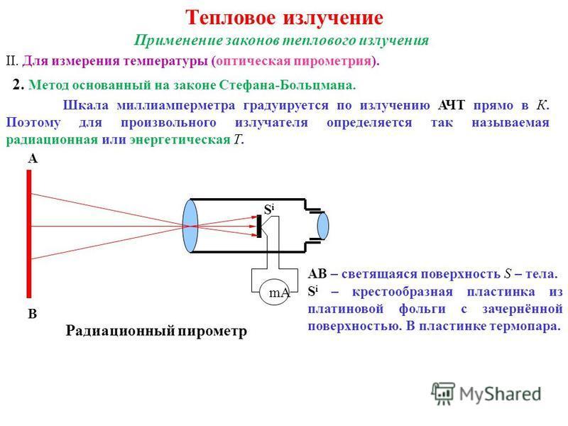Тепловое излучение Применение законов теплового излучения 2. Метод основанный на законе Стефана-Больцмана. II. Для измерения температуры (оптическая пирометрия). Шкала миллиамперметра градуируется по излучению АЧТ прямо в К. Поэтому для произвольного