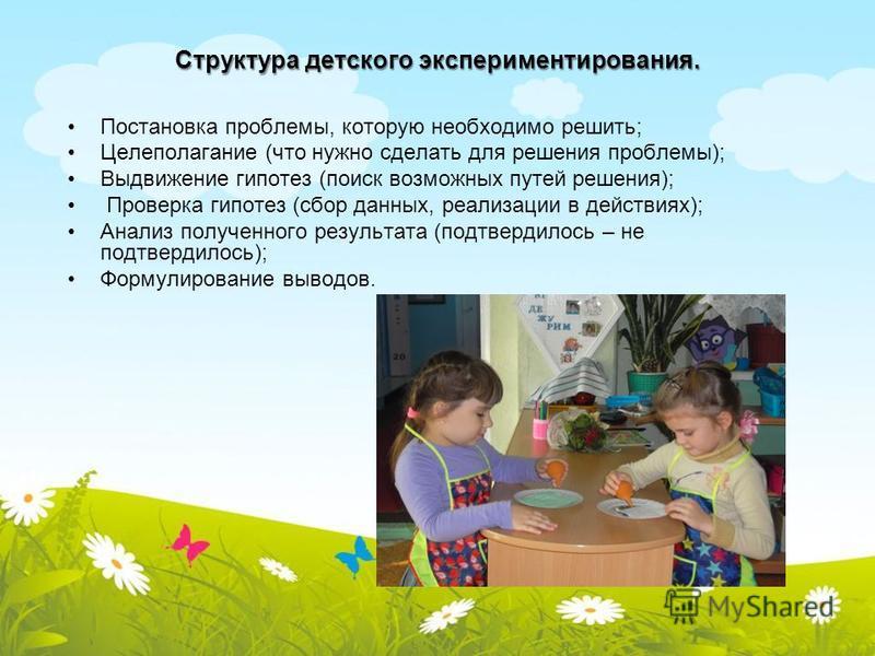 Структура детского экспериментирования. Постановка проблемы, которую необходимо решить; Целеполагание (что нужно сделать для решения проблемы); Выдвижение гипотез (поиск возможных путей решения); Проверка гипотез (сбор данных, реализации в действиях)