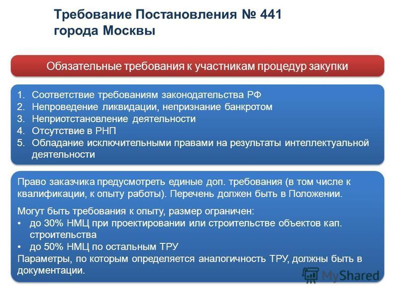 Требование Постановления 441 города Москвы Право заказчика предусмотреть единые доп. требования (в том числе к квалификации, к опыту работы). Перечень должен быть в Положении. Могут быть требования к опыту, размер ограничен: до 30% НМЦ при проектиров