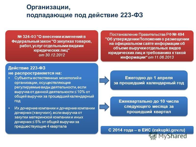 Постановление Правительства РФ 494