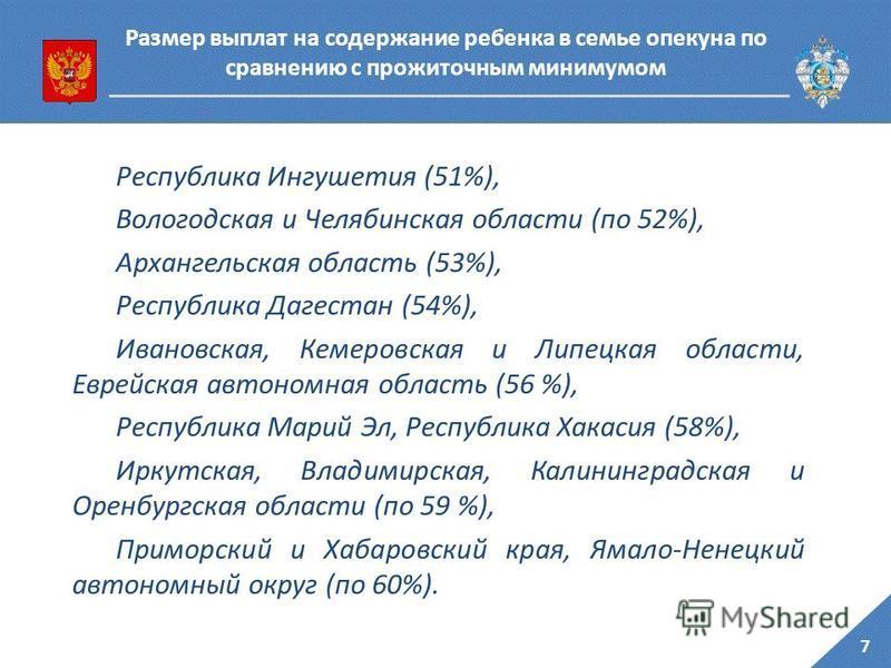 7 Размер выплат на содержание ребенка в семье опекуна по сравнению с прожиточным минимумом Республика Ингушетия (51%), Вологодская и Челябинская области (по 52%), Архангельская область (53%), Республика Дагестан (54%), Ивановская, Кемеровская и Липец