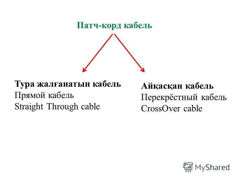 Патч-корд кабель Тура жалғанатын кабель Прямой кабель Straight Through cable Айқасқан кабель Перекрёстный кабель CrossOver cable