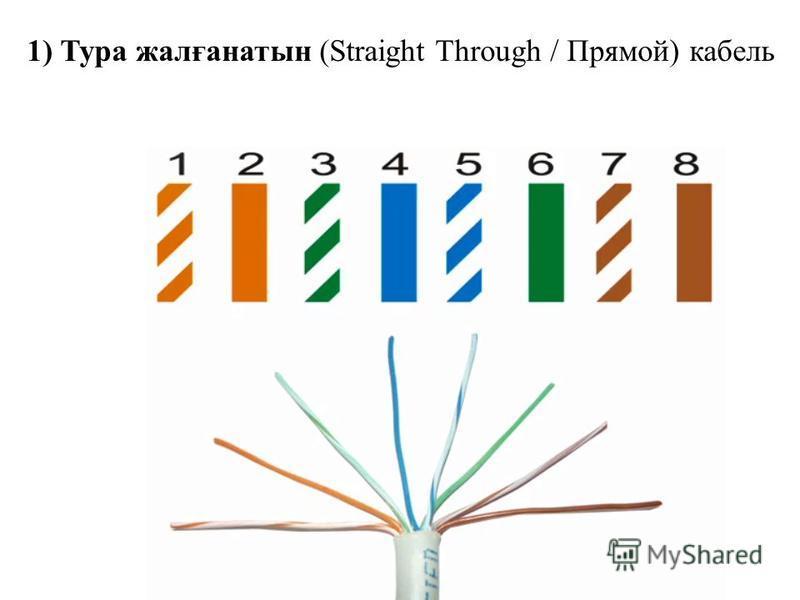 1) Тура жалғанатын (Straight Through / Прямой) кабель