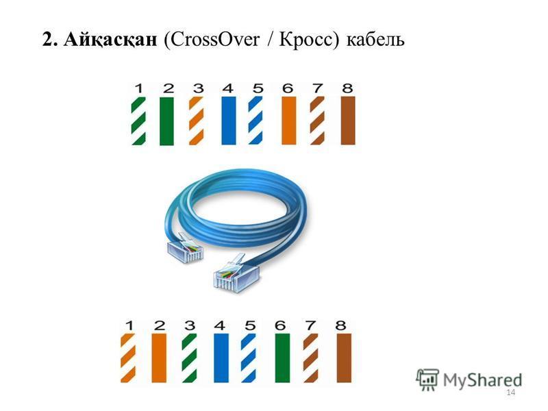 2. Айқасқан (CrossOver / Кросс) кабель 14