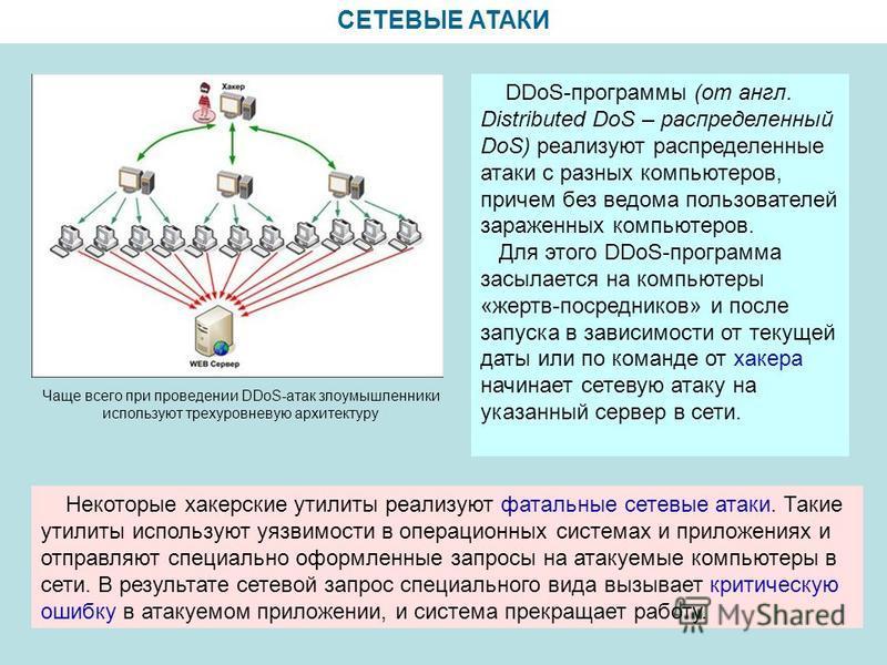 СЕТЕВЫЕ АТАКИ DDoS-программы (от англ. Distributed DoS – распределенный DoS) реализуют распределенные атаки с разных компьютеров, причем без ведома пользователей зараженных компьютеров. Для этого DDoS-программа засылается на компьютеры «жертв-посредн