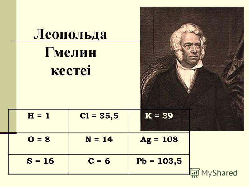 1829. Иоганн Дёрбенейрдің триадасы Li Na K 6,9 23,0 39,1 Ca Sr Ba 40,1 87,6 137,3 P As Sb 31,074,9121,8 S Se Te 32,179,0127,8 Cl Br I 35,5 79,9 126,9 (6,9+39,1):2 = 23,0