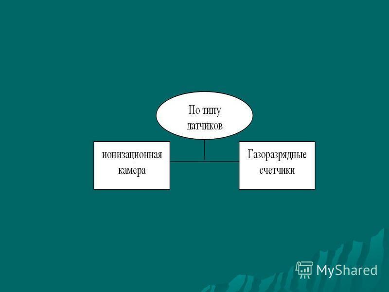 Классификация дозиметрических приборов
