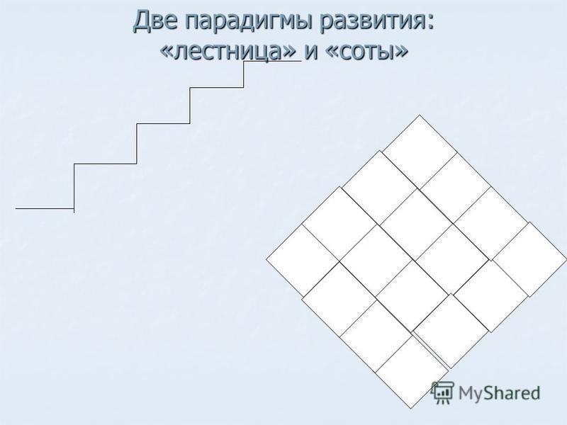 Две парадигмы развития: «лестница» и «соты»
