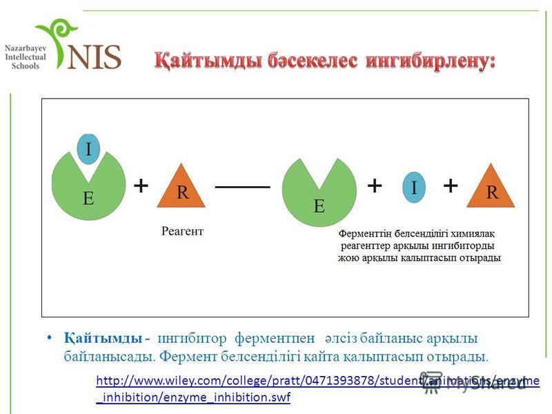 Қайтымды - ингибитор ферментпен әлсіз байланыс арқылы байланысады. Фермент белсенділігі қайта қалыптасып отырады. http://www.wiley.com/college/pratt/0471393878/student/animations/enzyme _inhibition/enzyme_inhibition.swf