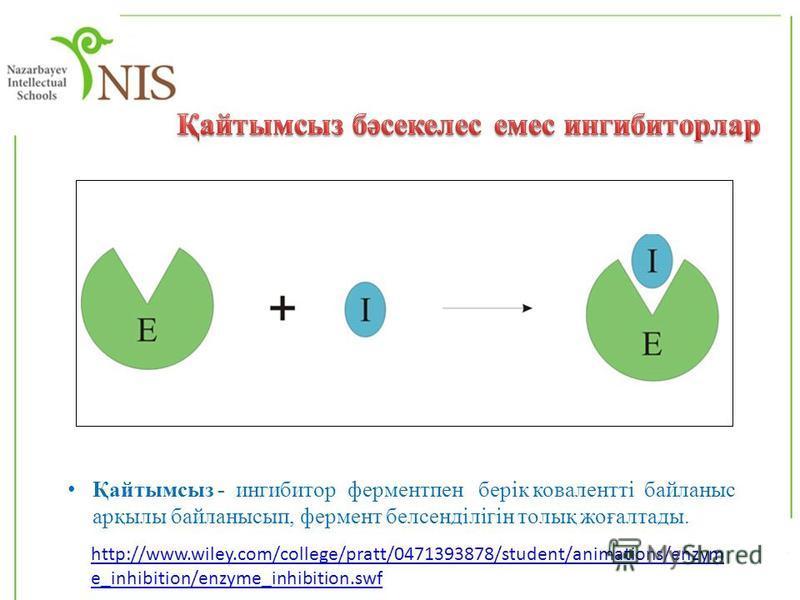 Қайтымсыз - ингибитор ферментпен берік ковалентті байланыс арқылы байланысып, фермент белсенділігін толық жоғалтады. http://www.wiley.com/college/pratt/0471393878/student/animations/enzym e_inhibition/enzyme_inhibition.swf