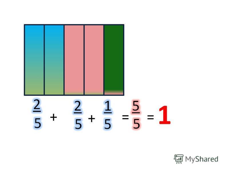 ДОМА: стр. 7 – УЧИТЬ ПРАВИЛО! стр.7 3 (б)- все 1 группа – с.8 6(а);7(1) в учебноооо.; с.5 7(а) 2 группа- с 8 6 (б);7(2) в учебноооо. ;8