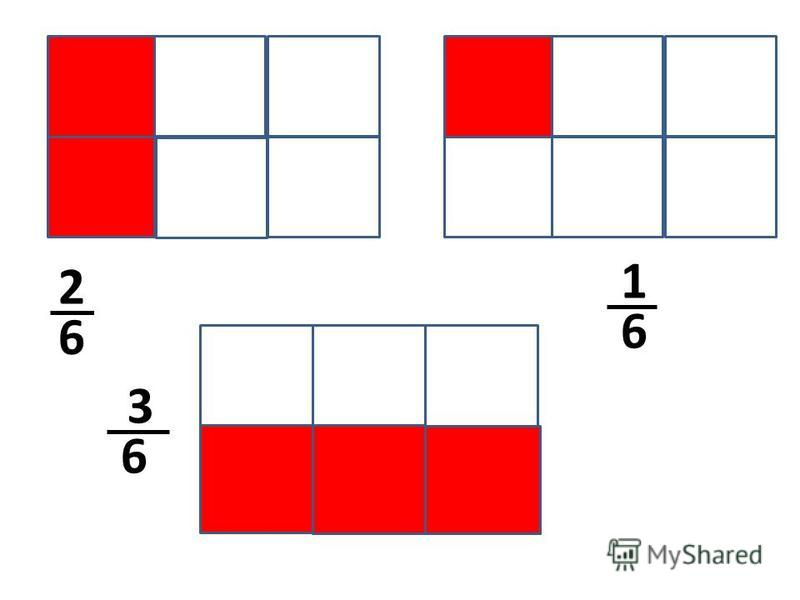 Из двух дробей с одинаковыми знаменателями меньше та, у которой числитель меньше. Из двух дробей с одинаковыми числителями меньше та, у которой знаменатель больше.
