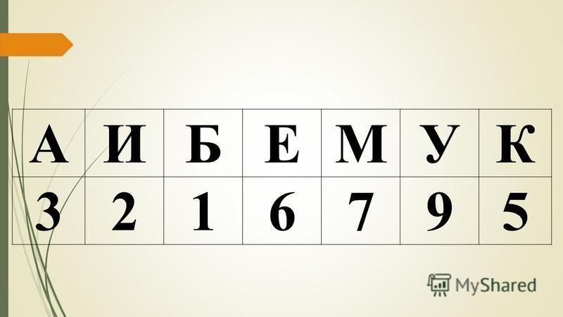 АИБЕМУК 3216795